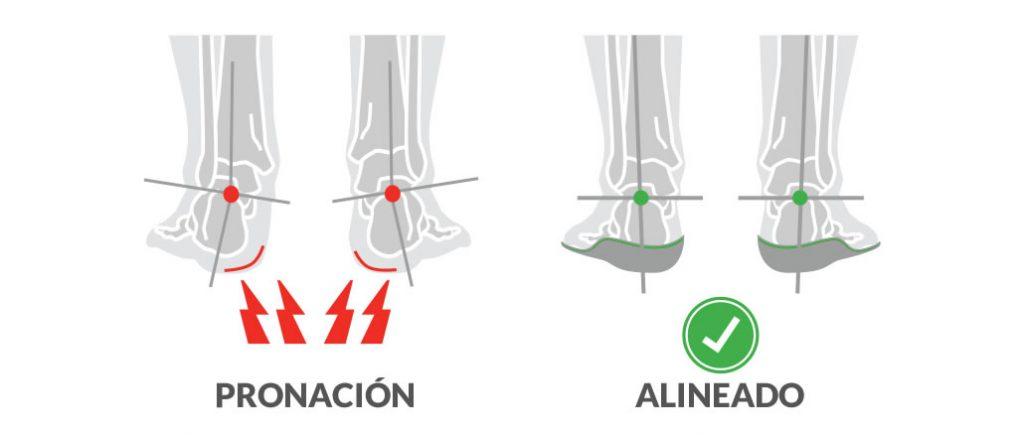 ¿Por qué duele la rodilla al correr?